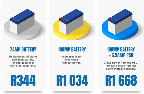 Low Battery Load Shedding Special