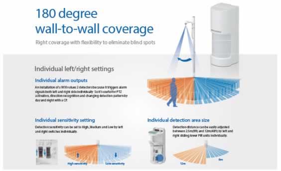 WXI Outdoor Detector